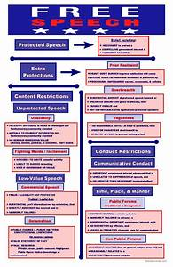The 25+ best Constitutional law ideas on Pinterest ...