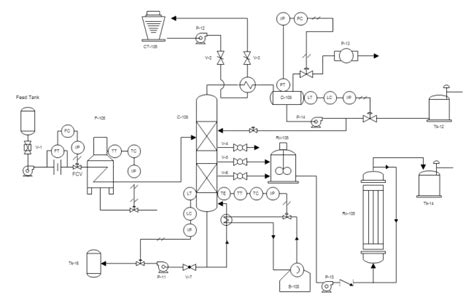 Der Actuator Wiring Diagram by Process P Id In 2019 Piping Instrumentation Diagram
