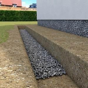 Beton Für Randsteine : sauberkeits drainageschicht gartenideen pinterest ~ Eleganceandgraceweddings.com Haus und Dekorationen