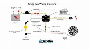 Auto Cooling Fan Wiring Diagram