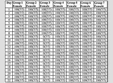 Multi Dose 28 Day Expiration Calendar Calendar Template 2019