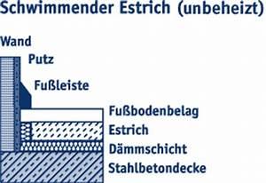 Estrich Dicke Fußbodenheizung : estrich trittschalld mmung dicke estrich dicke flie ~ Lizthompson.info Haus und Dekorationen