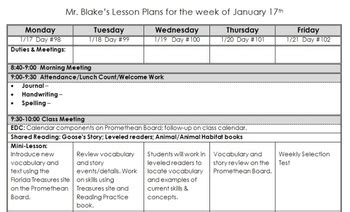 elementary grades lesson plan template  work stations