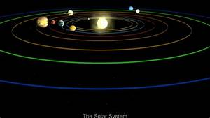 solar system GIFs Search | Find, Make & Share Gfycat GIFs