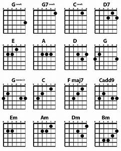 Level 1 Chord Chart  U2014 The Art Of Guitar