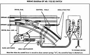Murphy Switch Gauge Wire Diagram