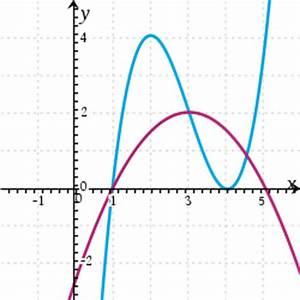 Rotation Berechnen : fl che zwischen zwei funktionen ~ Themetempest.com Abrechnung