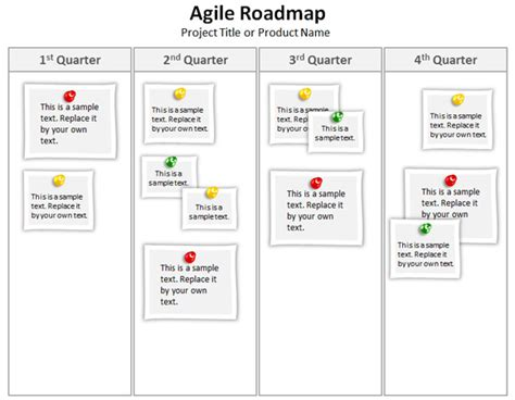 Agile Software Development Plan Template by Free Editable Agile Roadmap Powerpoint Template
