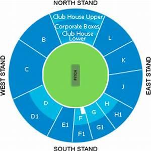 Kartheek's Straight Drive: Eden Gardens Cricket Stadium ...