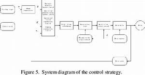 Apad Wiring Diagram