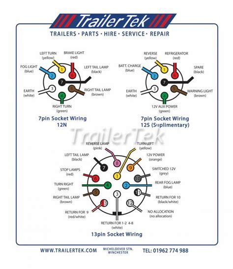 sae 7 pin trailer wiring diagram 7 pin trailer tools