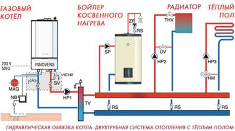 Приложение. методика определения тепловой нагрузки объекта теплопотребления по результатам данных приборов учета потребления. гарант