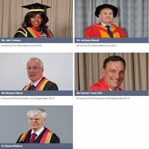 Governance - University of Wolverhampton