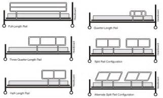 Bed Rails For Elderly Walmart by Sand Run Pharmacy Akron Ohio Bed Aids And Bath Aids
