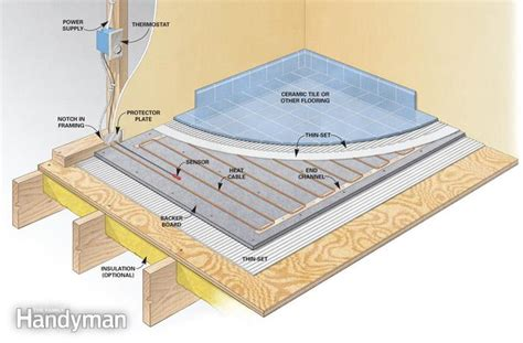 hydronic radiant floor heating tile electric vs hydronic radiant heat systems the family