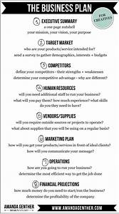 designing a business plan for your creative business With social entrepreneurship business plan template