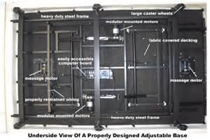 Reverie Adjustable Beds by Adjustable Bed Review Adjustability Of Beds Amp Mattresses