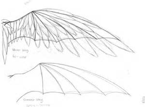 White Wolf with Wings Drawings