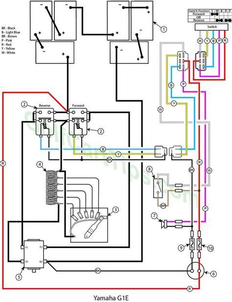 Yamaha Wiring Troubleshooting Diagrams