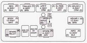 99 Chevy Tahoe Fuse Box Diagram 1994dodgedakotawiringdiagram Ilsolitariothemovie It