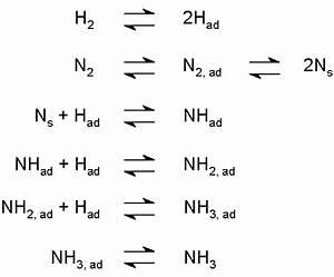 2 2a Reaction Rates  U0026 Chemical Equilibrium