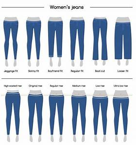 Jeans Size Charts  This Is How Jeans Fit Perfectly  For Men  U0026 Women