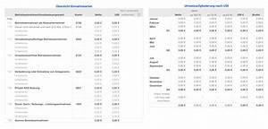 Einnahmen überschuss Rechnung Kleinunternehmer Vorlage : numbers vorlage einnahmen berschuss rechnung e r 2017 ~ Themetempest.com Abrechnung