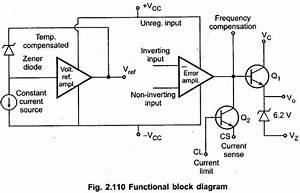 Linear Ic 723 Regulator I Applications