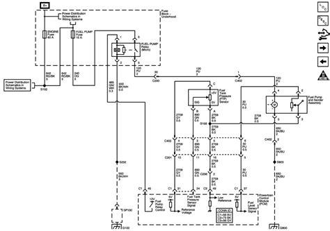 2004 Pontiac Gto Wiring Diagram by 1965 Gto Wiring Diagram Auto Electrical Wiring Diagram