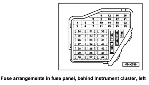 fuse box diagram fro   vw beetle convertible
