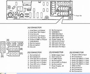 Audi A3 8p Stereo Wiring Diagram