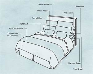 Bed Coverings