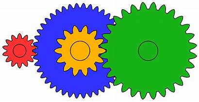 Gear Train Animationen Gears Animation Dynamische Commons