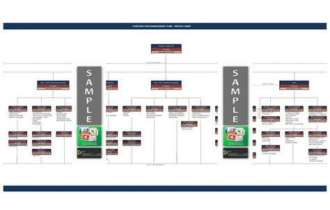 create  site  project organogram   simple
