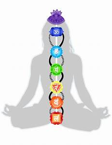 Chakra 101  What Are The Chakras And How They Affect Your