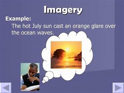 Interactive Speech Figures Presentation Imagery Example