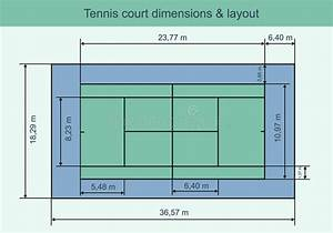 Big Tennis Court With Dimensions And Layout Stock Vector