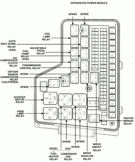 Dodge Ram Fuse Diagram Auto Electrical Wiring
