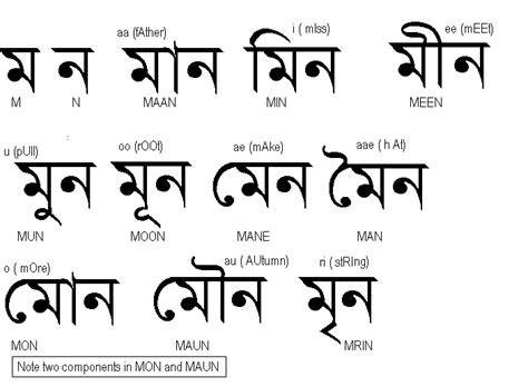 bengali lesson  ukindia