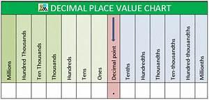 Venn Diagram Of Decimals