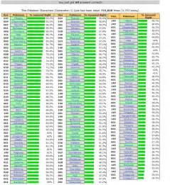 Printable List of All Pokemon Names