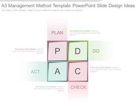 management method template powerpoint  design