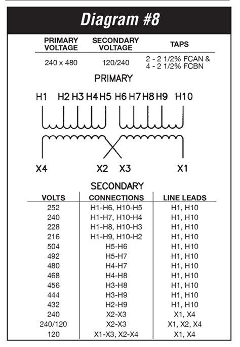 10 kva transformer primary 240 x 480 secondary 120 240 federal pacific se2t10f