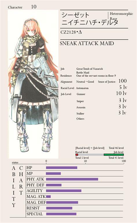 reality light novels skythewood translations overlord translated character sheets