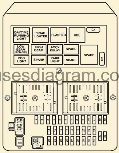 Fuse Box For 1999 Jeep Grand by Fuses And Relays Box Diagramjeep Grand 1999 2004