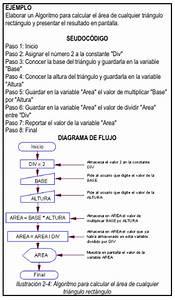 Taller De Informatica Juan Pablo Ii   U00bfque Es Un Diagrama