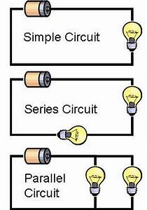 Circuit Types Diagram