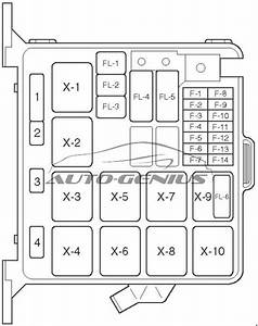 Honda Passport  1998 - 2002  - Fuse Box Diagram