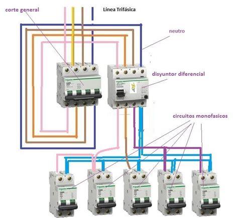 solucionado cuadro electrico electricidad domiciliaria yoreparo esquemas electricos