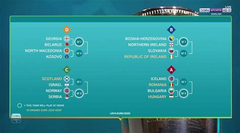 Fifa world cup qatar 2022™. Euro 2020 draw: qualifying paths confirmed for final 16 ...